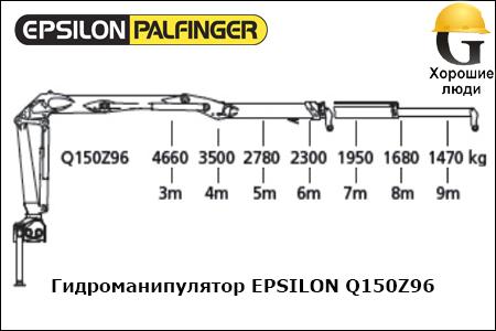 бу гидроманипулятор для леса EPSILON Q150Z96